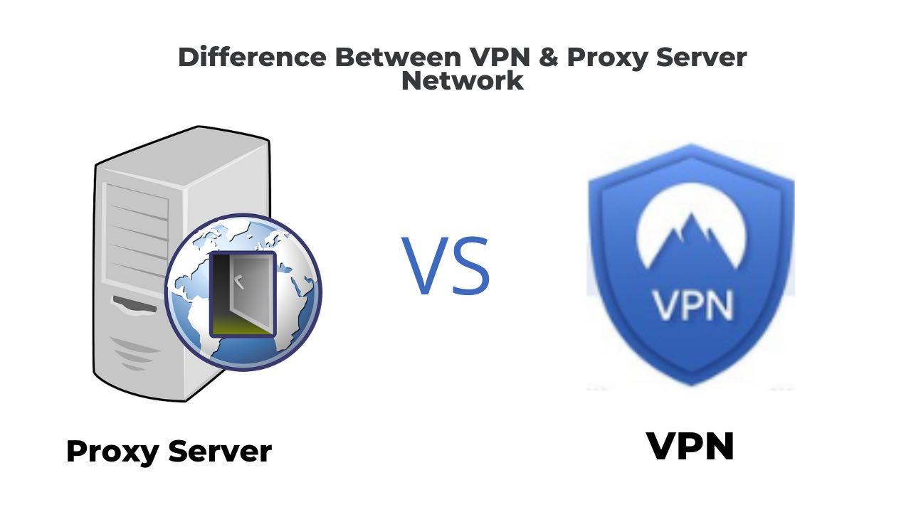 Difference Between VPN & Proxy Server Network [2020] [Latest News]